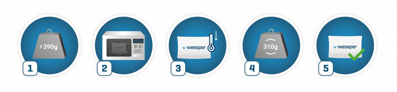Samochodowy pochłaniacz wilgoci Wessper AquaDryer Universal 300g